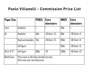 villanelli2